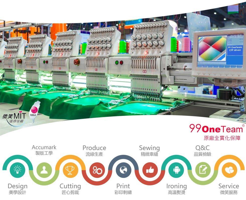 背心印字設備-工廠訂製背心設計-背心製作流程